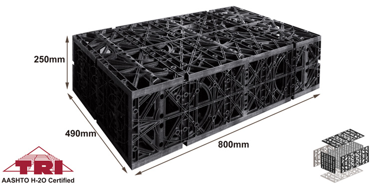 Stormwater Attenuation Tank, Attenuation Crates